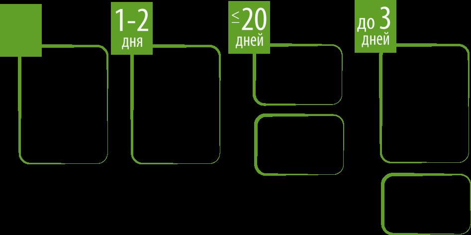 Схемы,шпаргалки По 44-фз